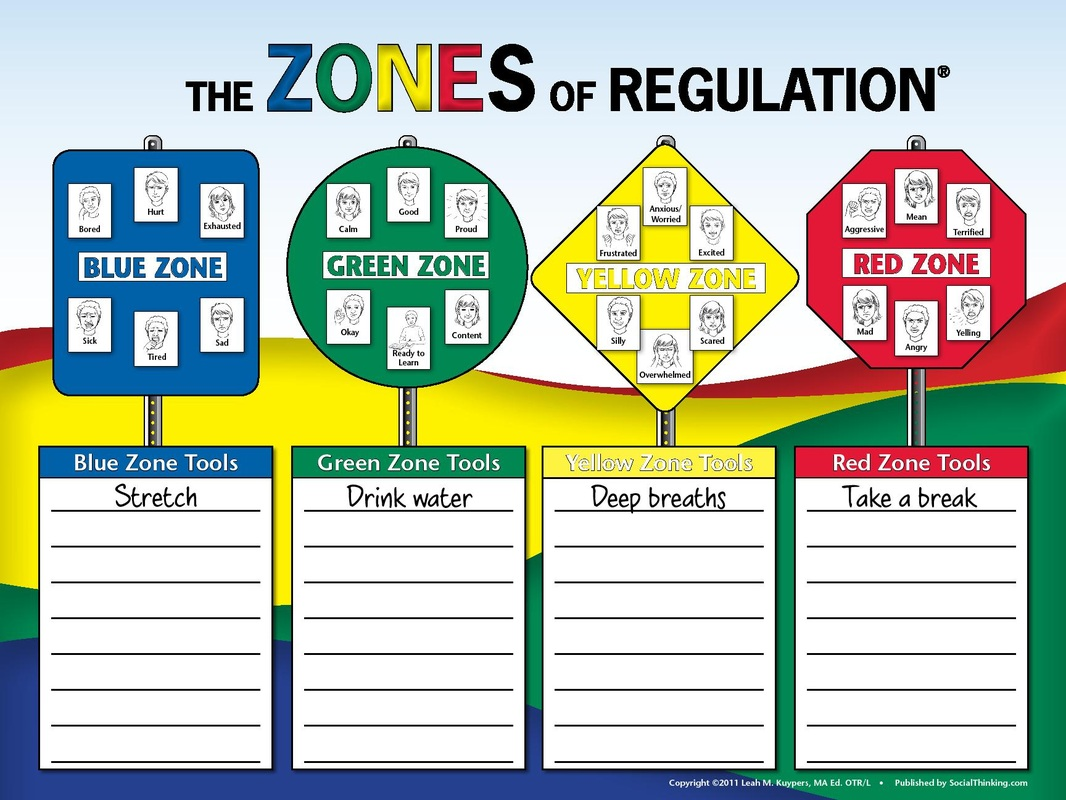 Zones of Regulation Mrs Coxs Behavior Management Tools – Emotional Regulation Worksheets